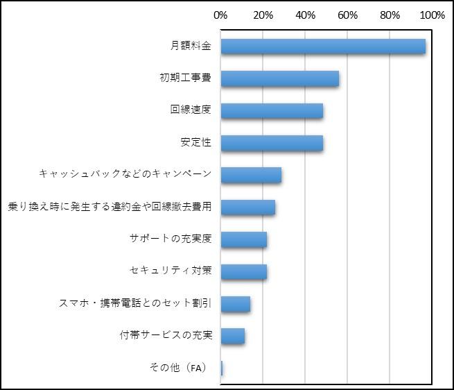 adsl_survey2021_05