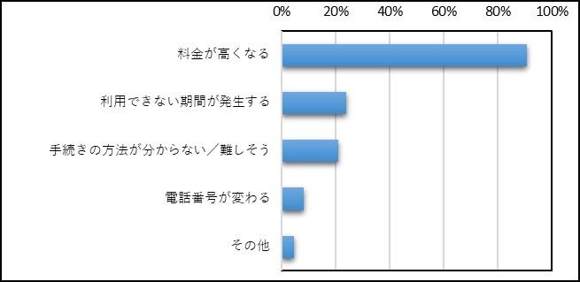 adsl_survey2021_07