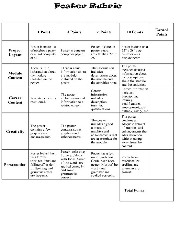 Poster Rubric Module Web Quest