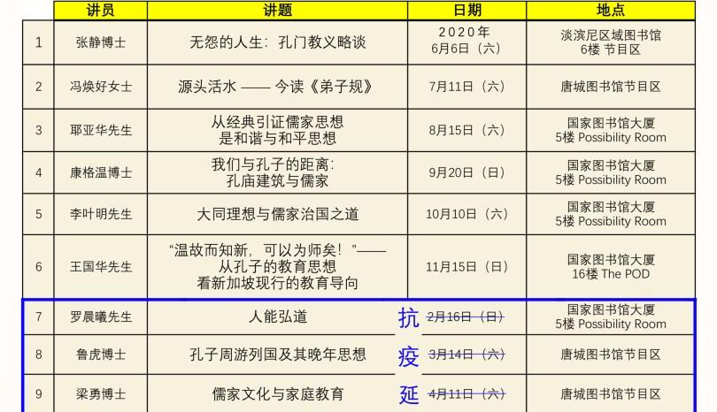 【3月2日更新】儒家文化论坛(十讲)