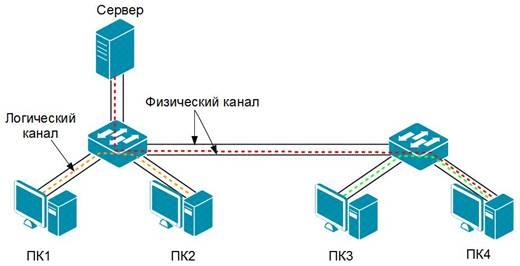 opțiuni binare nazarov