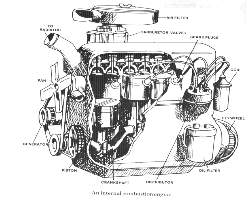 small resolution of text the internal combustion engine first combustion engine diagram