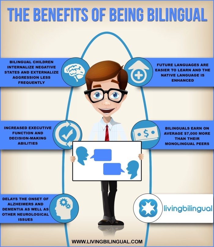The_Benefits_Of_Being_Bilingual