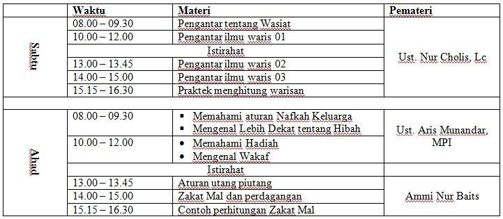 jadwal workshop konsultasi syariah