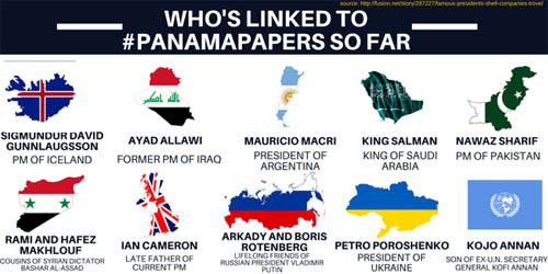 Macri-PanamaPapers1