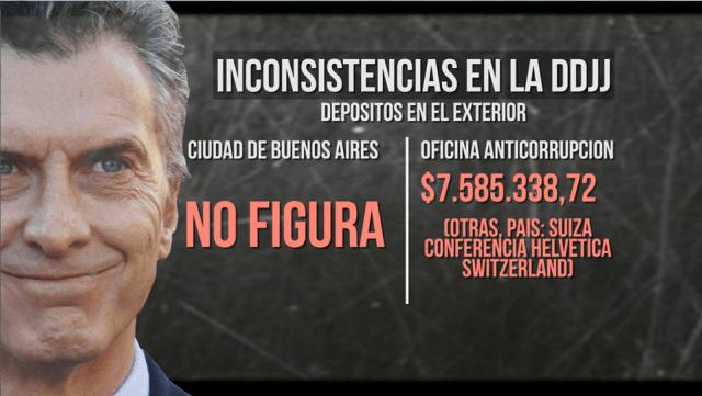 InconsistenciasDDJJ-MauricioMacri5