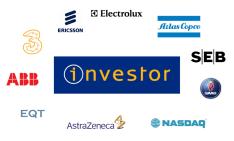 investorab