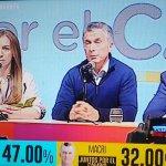 Paliza histórica: un pueblo harto de Macri, de ajustes, sueldos por el piso, tarifazos y endeudamiento