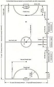 Ukuran Lapangan Futsal Biasa : ukuran, lapangan, futsal, biasa, Modal, Untuk, Membuat, Lapangan, Futsal, Jogja, KONTRAKTOR, LAPANGAN, FUTSAL, SEMARANG,, JAKARTA,, SURABAYA,, BANDUNG,, JOGJA, INDONESIA