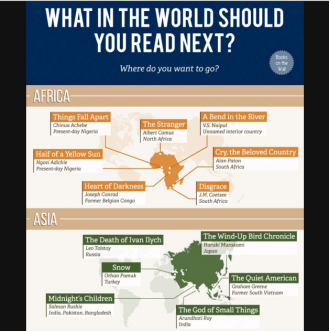 What in the world should you read next