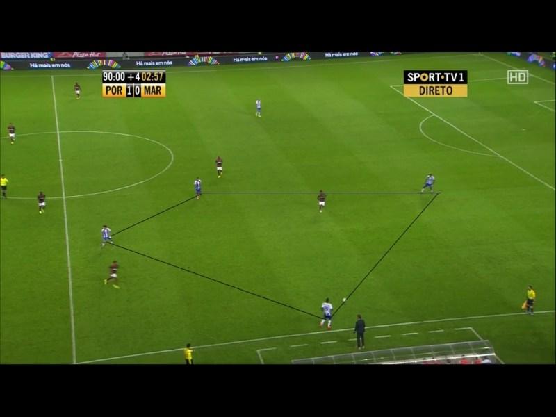 Hier sieht man wiede eine ähnliche Rautenfotmation udn wieder bestehend aus Martins Indi, Alex Sandro, Casemiro und Oliver Torres. Der Gegner press diesmal in einem 4-4-2 und beginnt in dieser Szene schon zu verschieben.