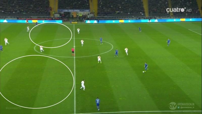 Spanien 4-1-4-1 Halbräume offen Eder breit