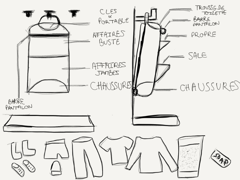 Smartbag first draft 2013