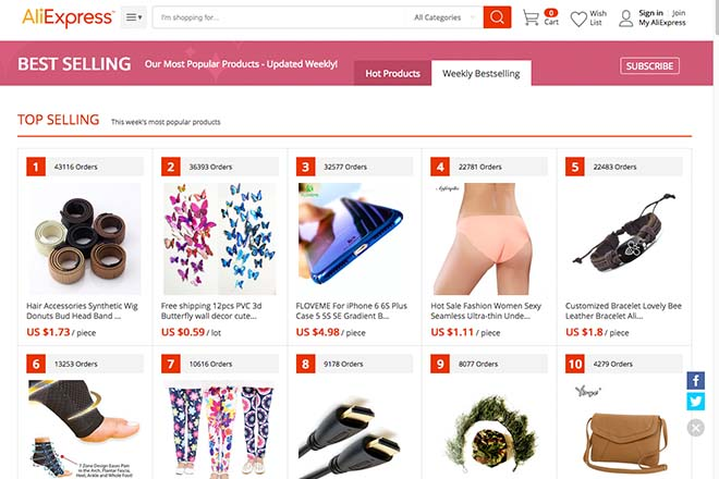 Les business models du e-commerce- Aliexpress