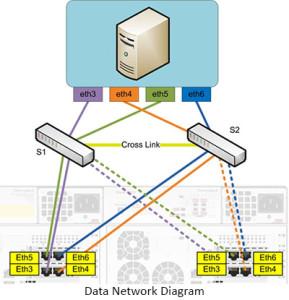 nimble-data-network-diagram