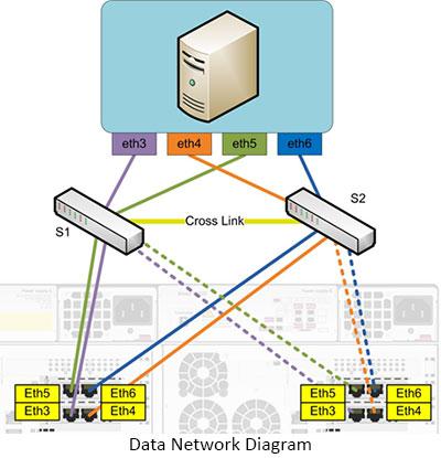 Configuring Networking for Nimble-vSphere iSCSI - koolaid info