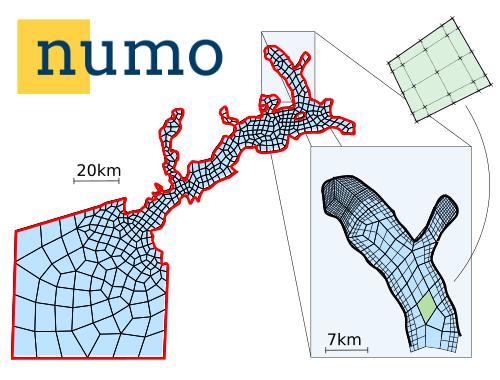 NUMO model