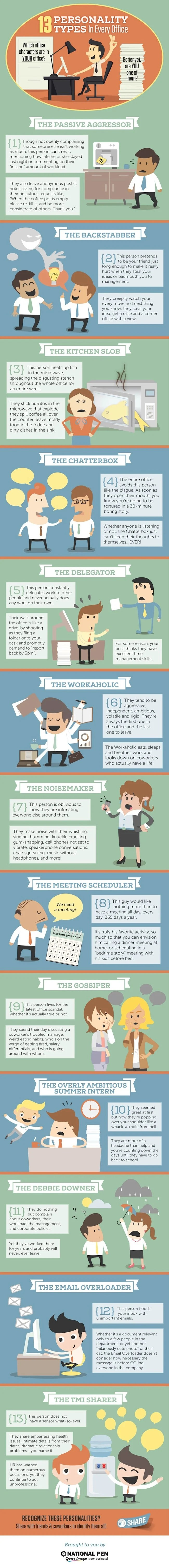 office-personalities