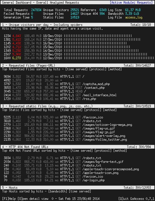 goaccess_screenshot1M-03L