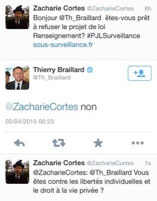 Thierry-Braillard