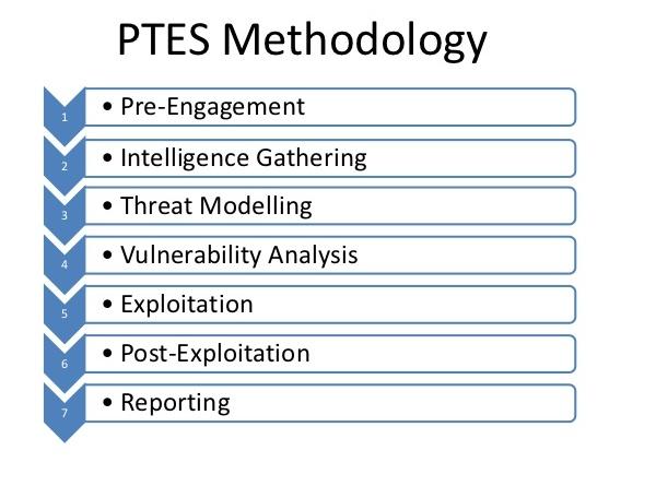 ptes-pentest-execution-standard-8-728