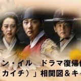 韓国ドラマ『獬豸(ヘチ)~王座への道』の相関図やキャスト・感想・評判まとめ