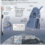 스페이스X 우주 관광선 발사 성공…사흘간 첫 지구궤도 여행