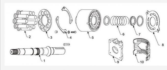 피스톤 유압 펌프는 회전하는 그룹 PV90R100/PV90M100를 분해합니다