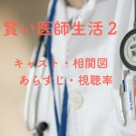 賢い医師生活2のキャストや相関図(日本語)は?あらすじや視聴率も調査!