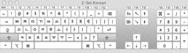 korean on computers korean genealogy. Black Bedroom Furniture Sets. Home Design Ideas