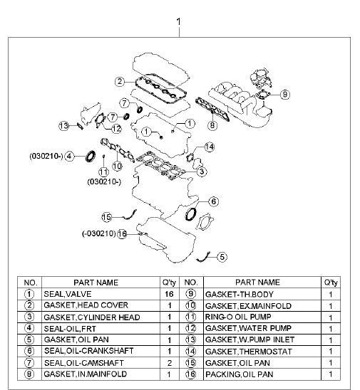 K0AB4-10270A Gasket Kits Overhaul Kia Spectra 1.6