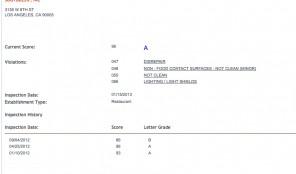 Sootbulljip Health Inspection Report