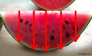 スイカの切り方のコツ 食べやすい、盛り付けしやすい方法は?