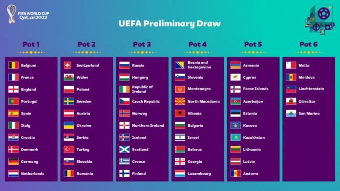 Ovo su šeširi za kvalifikacije za Svjetsko prvenstvo 2022. godine: Zmajevi u jako teškoj situaciji