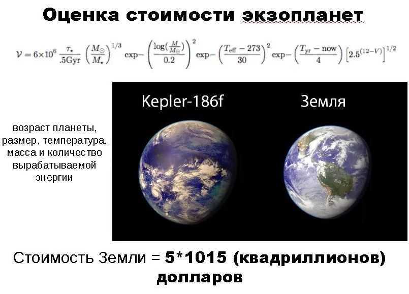 Это специальное уравнение помогает рассчитать стоимость уже известных и вновь открываемых планет.