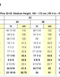 Kosherpatterns plus women   size chart also charts rh