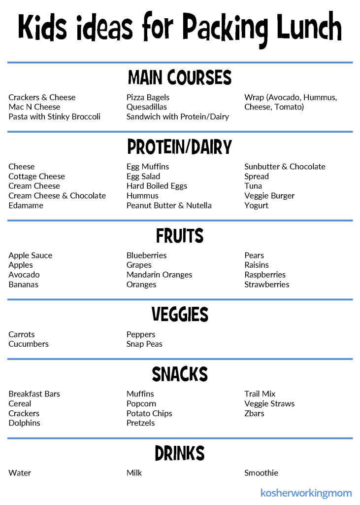 Packing List for Kids' Lunches