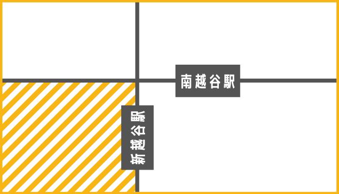 エリア地図(新越谷駅西口)