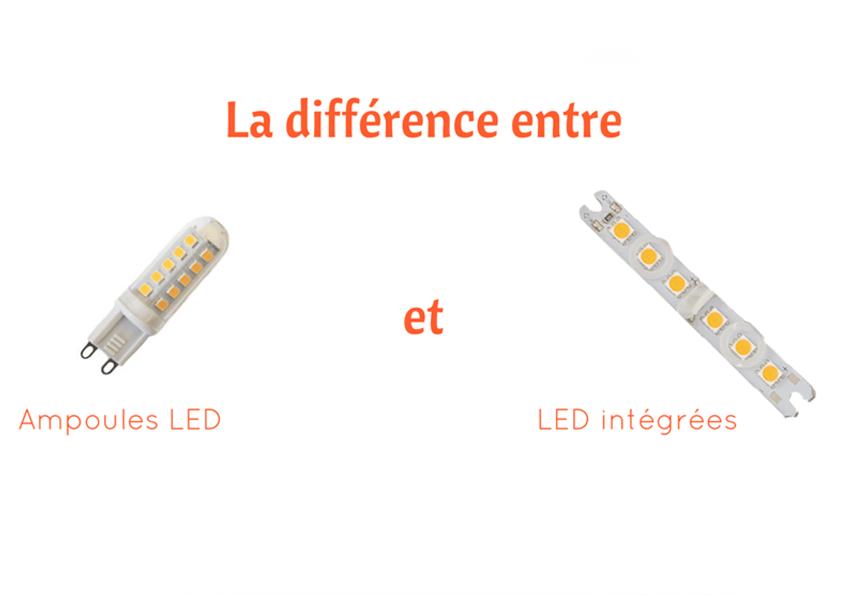 ampoule led et ampoule led integree