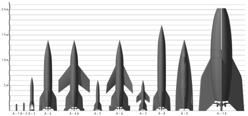 Rakety A1-A10 boli prvé americké balistické rakety.