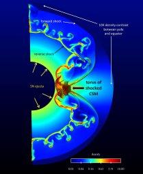 2D simulace výbuchu keplerovy supernovy