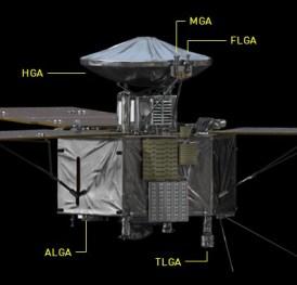 Popis sondy Juno.