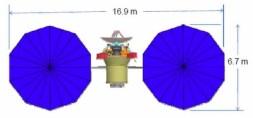 Jedna z možných podob mise Uranus Pathfinder