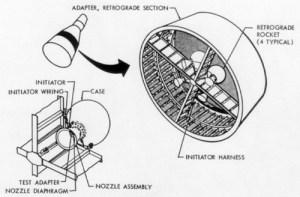 Schéma umístění brzdicích motorů