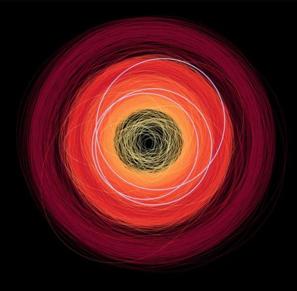 Vizualizace drah planetek, které pozorovala sonda Gaia.
