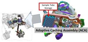 Adaptive Caching Assembly roveru Perseverance