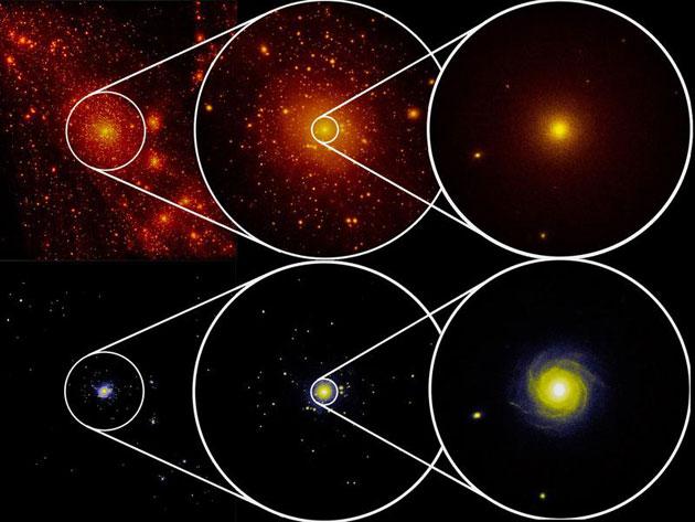 existence of dark matter