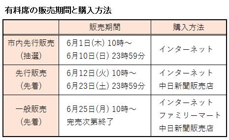 事前に販売される有料席の販売期間と購入方法のまとめ表