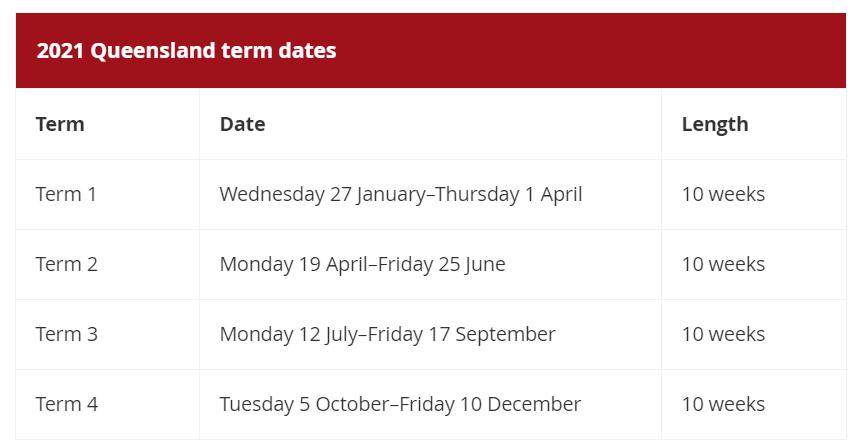 QLD州のスクールホリデーがすぐわかるスクールターム表