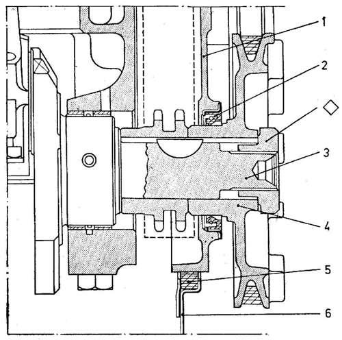Blok motoru